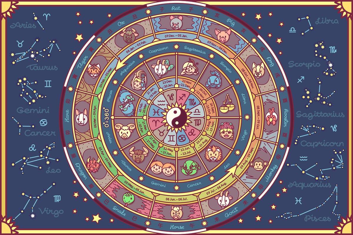 mi carta astral 2020