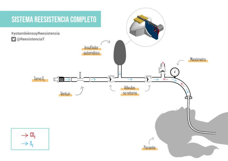 prototipo respirador